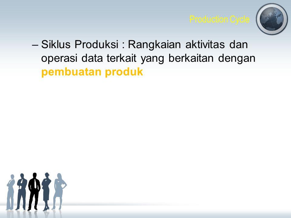 Production Cycle Siklus Produksi : Rangkaian aktivitas dan operasi data terkait yang berkaitan dengan pembuatan produk.