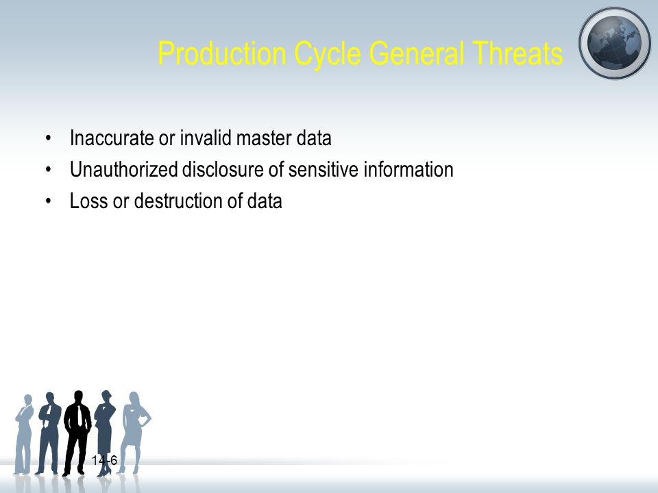 Production Cycle General Threats