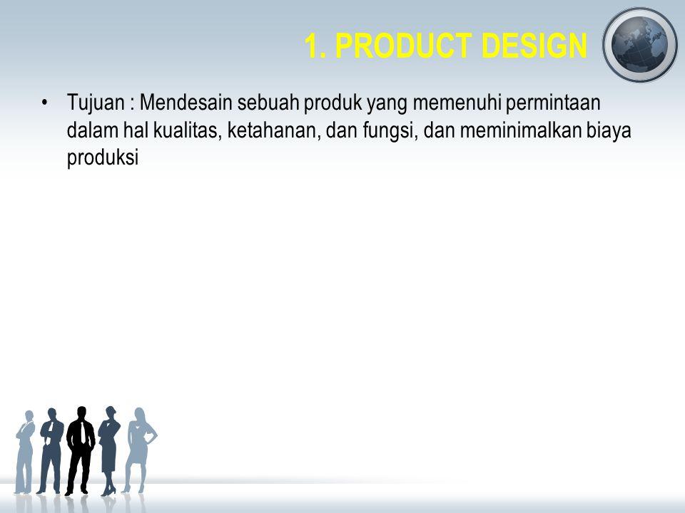 1. PRODUCT DESIGN