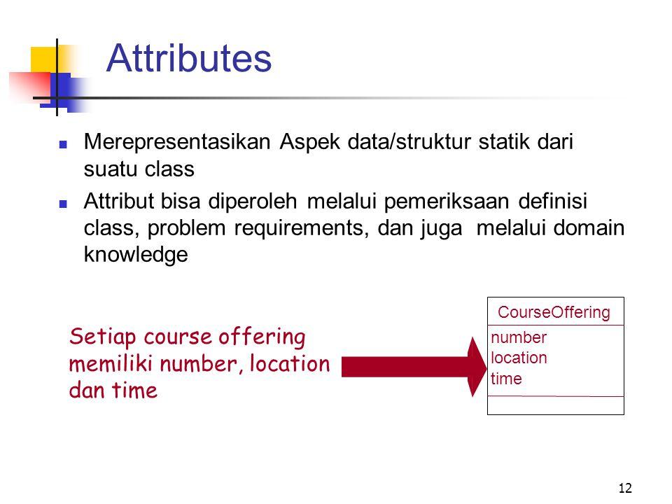 Attributes Merepresentasikan Aspek data/struktur statik dari suatu class.