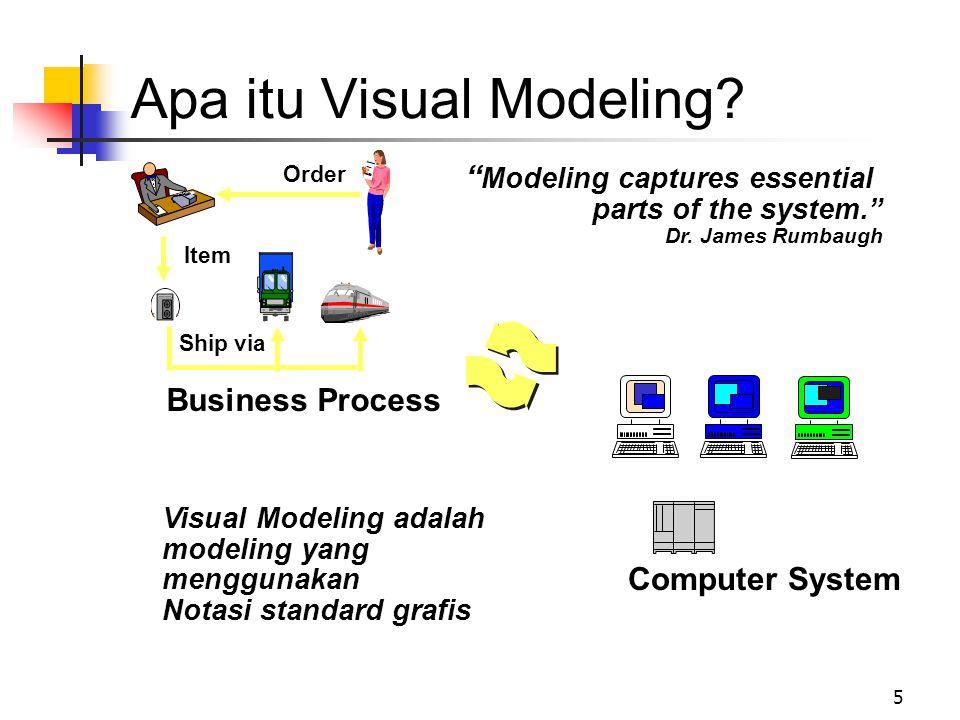 Apa itu Visual Modeling
