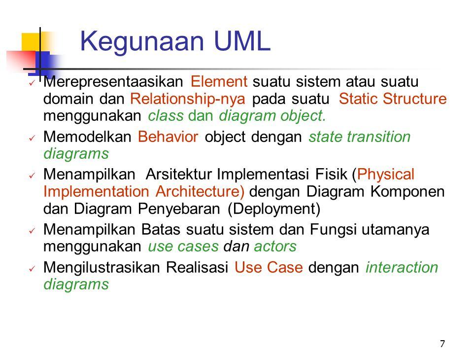 Kegunaan UML