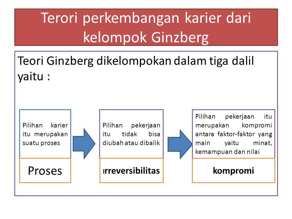 Terori perkembangan karier dari kelompok Ginzberg