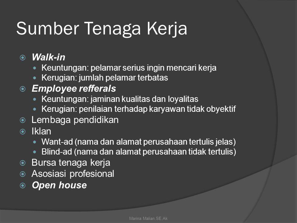 Sumber Tenaga Kerja Walk-in Employee refferals Lembaga pendidikan