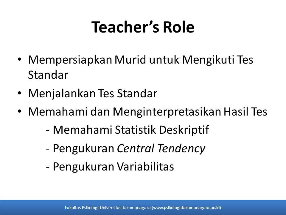 Teacher's Role Mempersiapkan Murid untuk Mengikuti Tes Standar