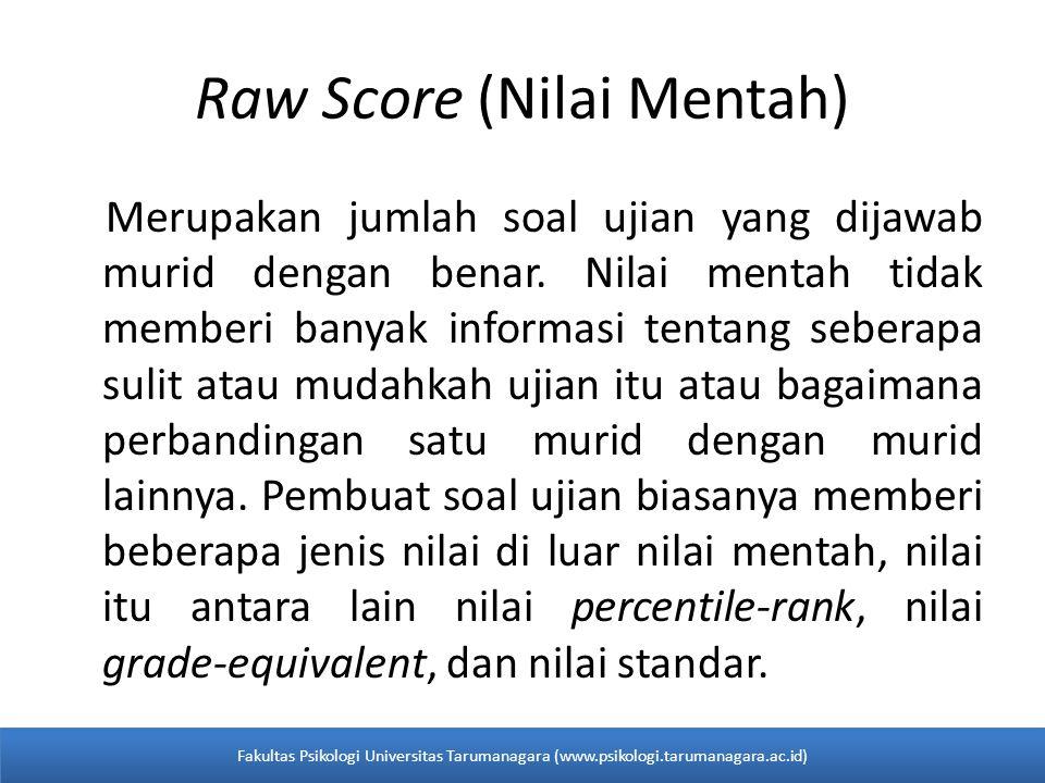 Raw Score (Nilai Mentah)
