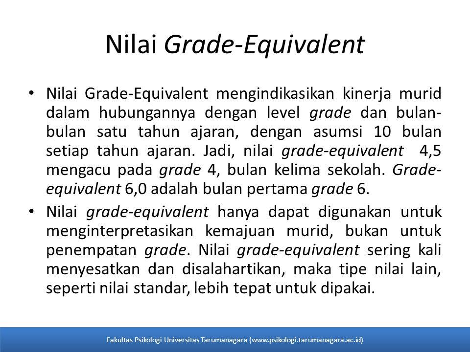 Nilai Grade-Equivalent