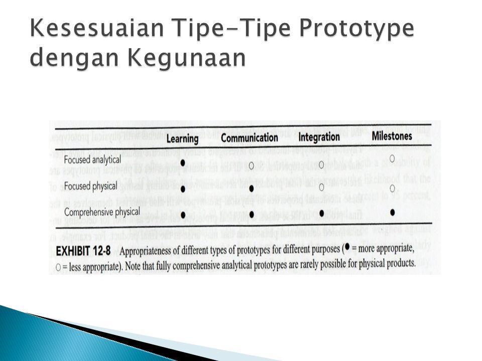 Kesesuaian Tipe-Tipe Prototype dengan Kegunaan