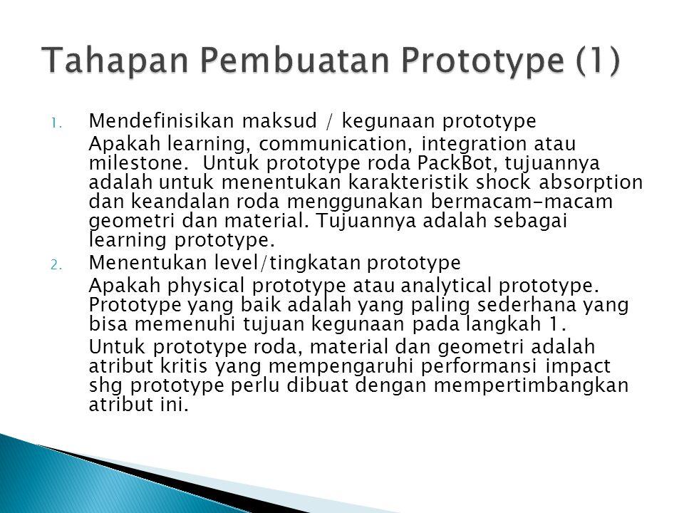 Tahapan Pembuatan Prototype (1)