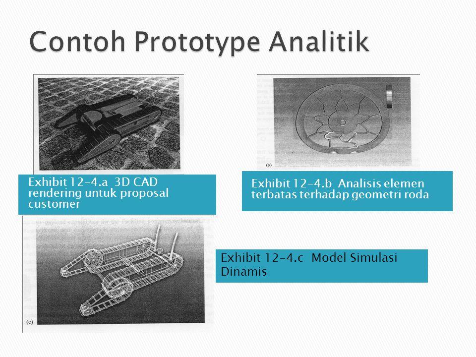Contoh Prototype Analitik