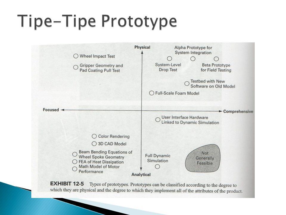Tipe-Tipe Prototype
