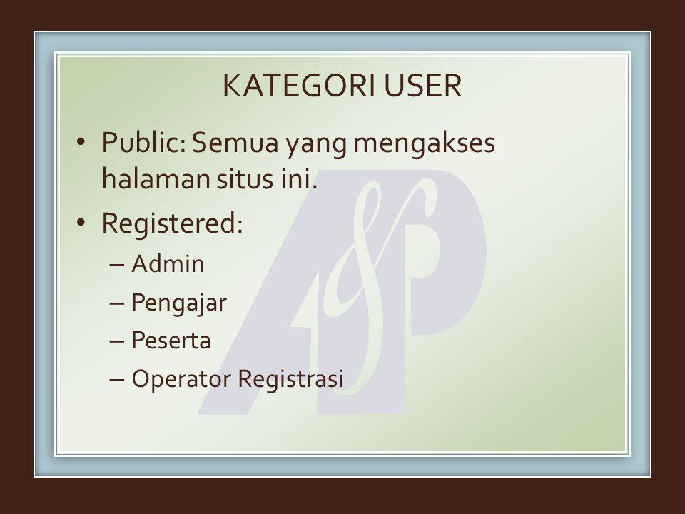 KATEGORI USER Public: Semua yang mengakses halaman situs ini.