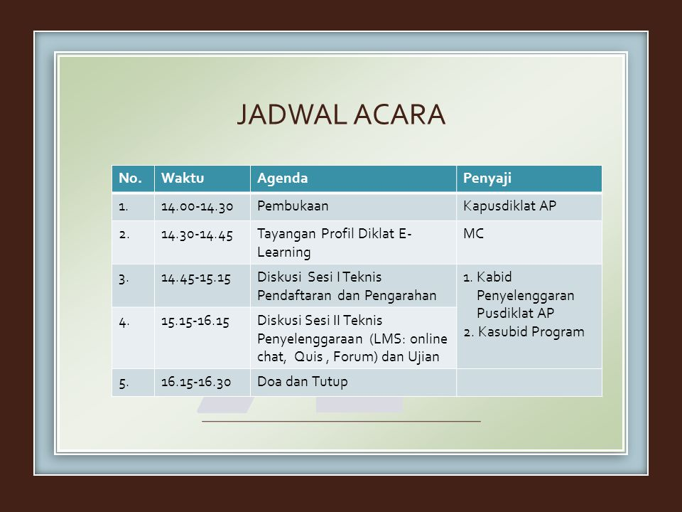 JADWAL ACARA No. Waktu Agenda Penyaji 1. 14.00-14.30 Pembukaan