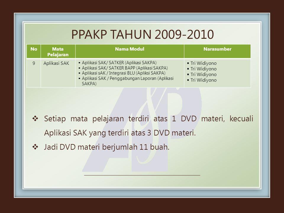 PPAKP TAHUN 2009-2010 No. Mata Pelajaran. Nama Modul. Narasumber. 9. Aplikasi SAK. Aplikasi SAK/ SATKER (Aplikasi SAKPA)