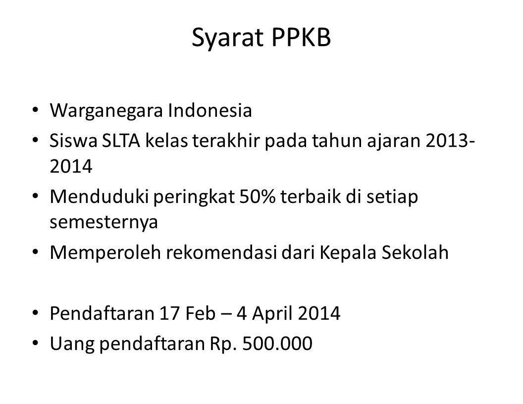 Syarat PPKB Warganegara Indonesia