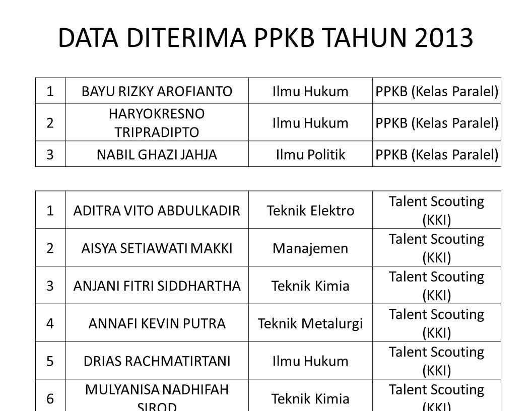 DATA DITERIMA PPKB TAHUN 2013