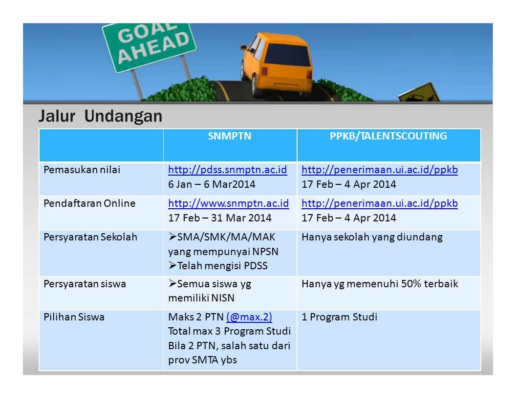 Jalur Undangan 6 Jan – 6 Mar2014 17 Feb – 4 Apr 2014
