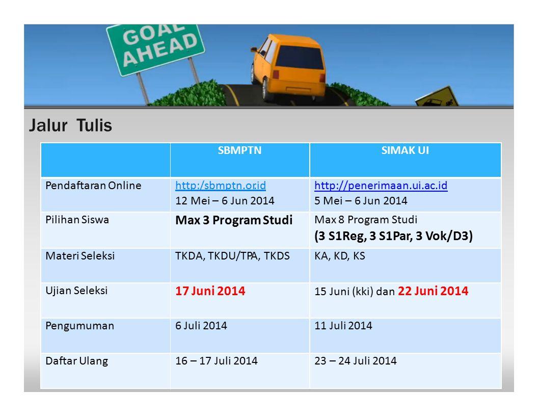 (3 S1Reg, 3 S1Par, 3 Vok/D3) Jalur Tulis 12 Mei – 6 Jun 2014