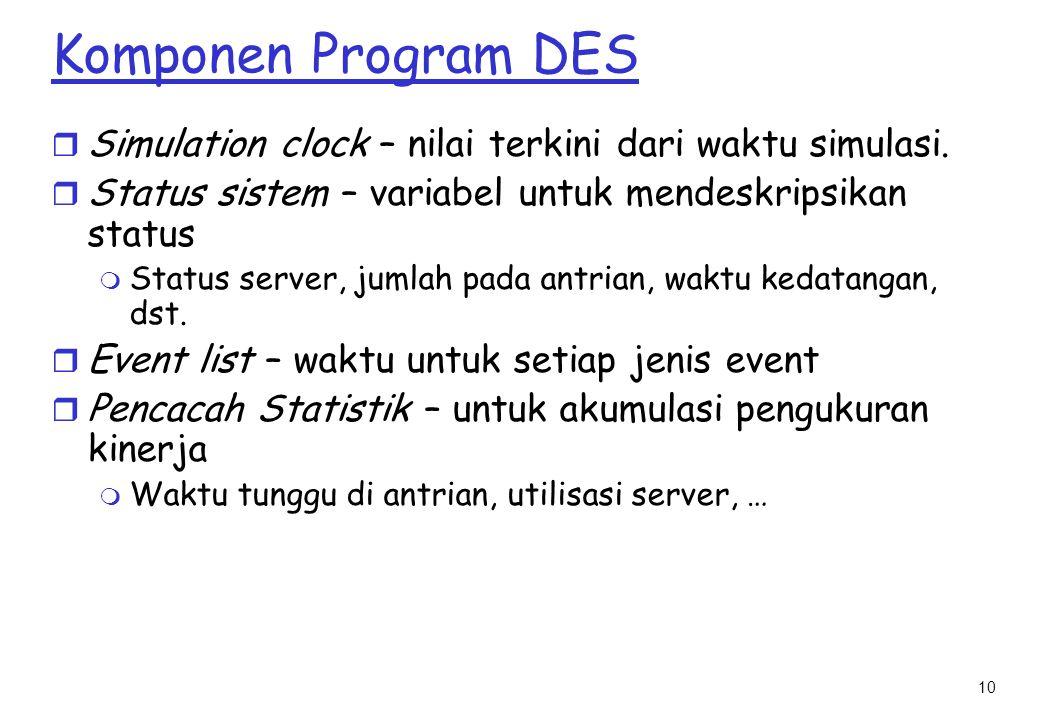Komponen Program DES Simulation clock – nilai terkini dari waktu simulasi. Status sistem – variabel untuk mendeskripsikan status.