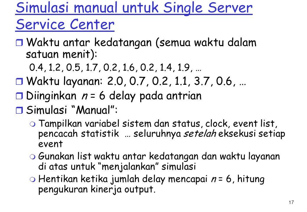 Simulasi manual untuk Single Server Service Center