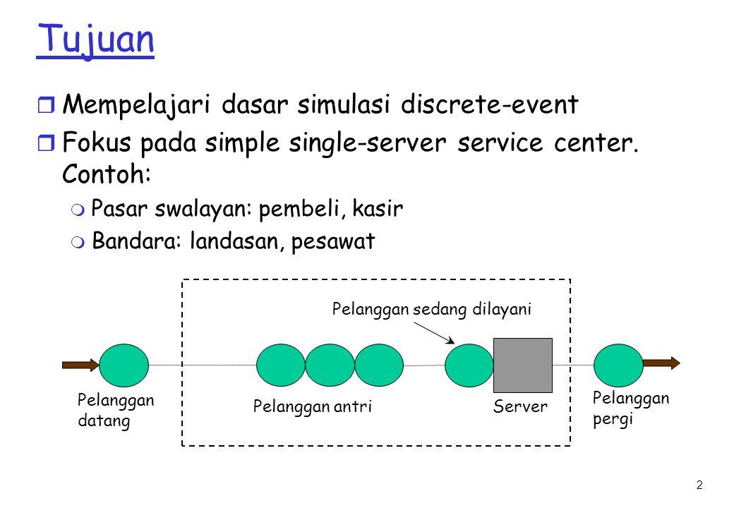 Tujuan Mempelajari dasar simulasi discrete-event