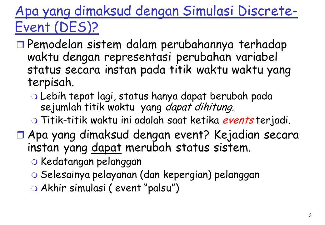 Apa yang dimaksud dengan Simulasi Discrete-Event (DES)