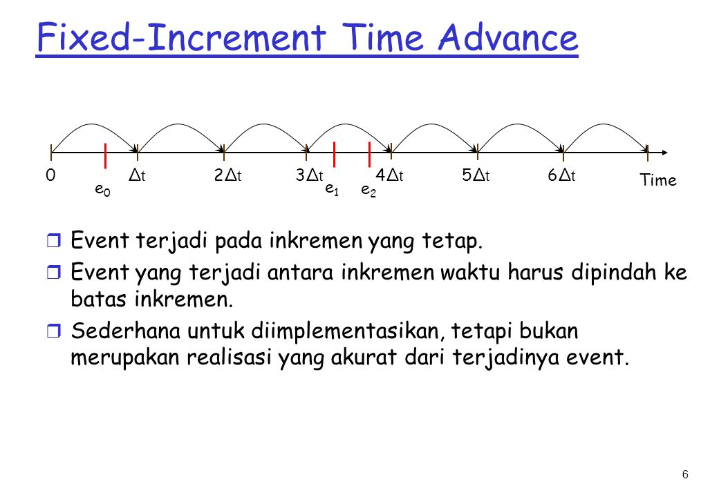 Fixed-Increment Time Advance