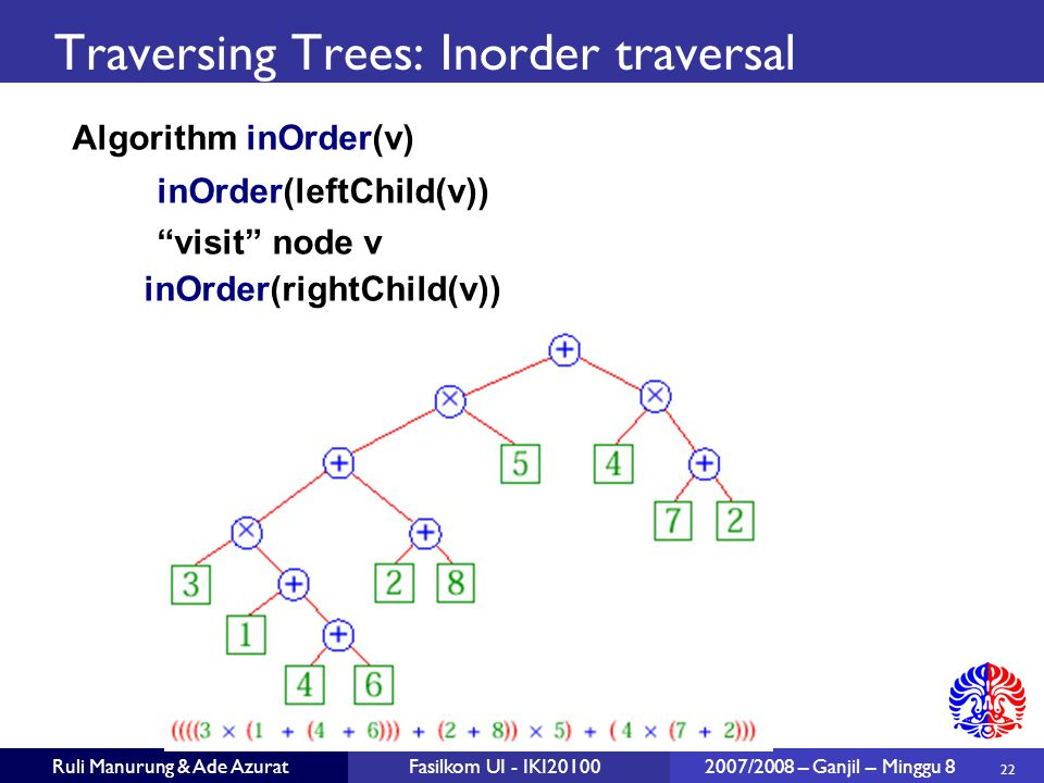 Traversing Trees: Inorder traversal