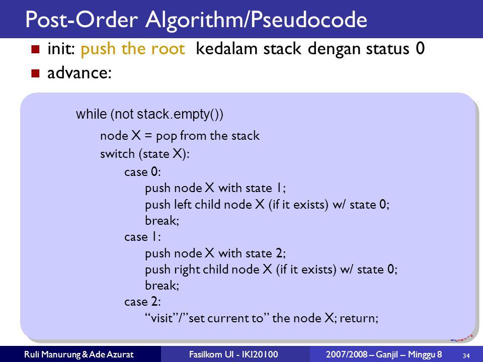 Post-Order Algorithm/Pseudocode