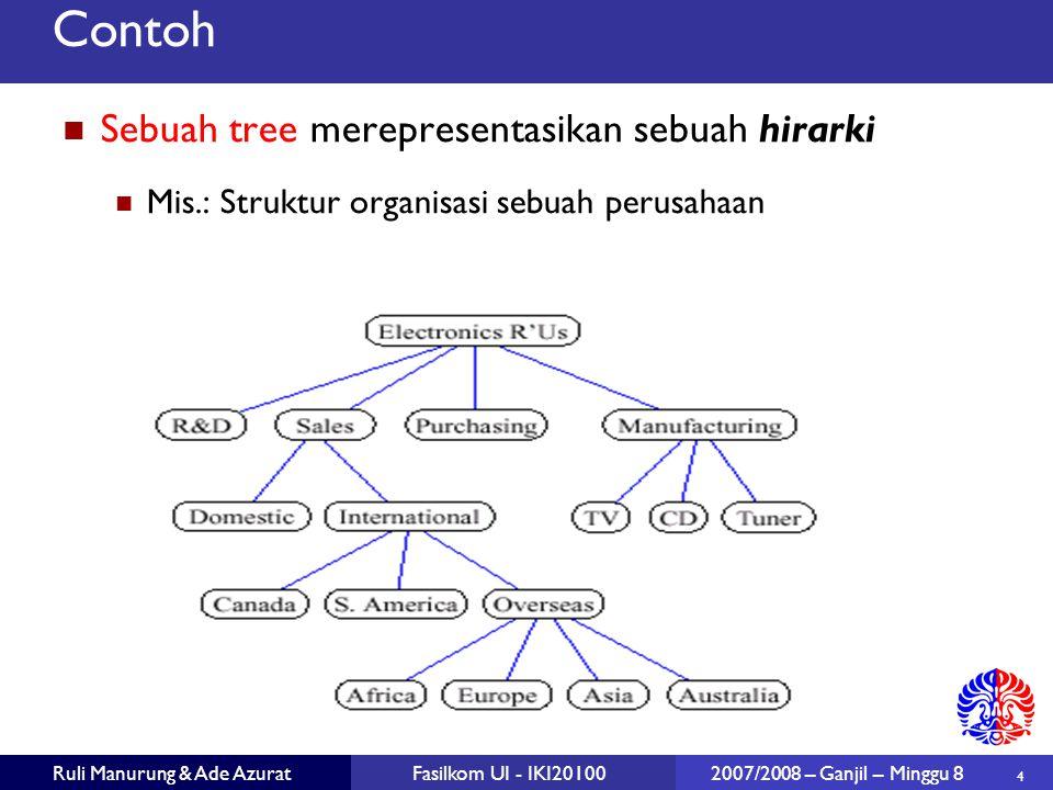 Contoh Sebuah tree merepresentasikan sebuah hirarki