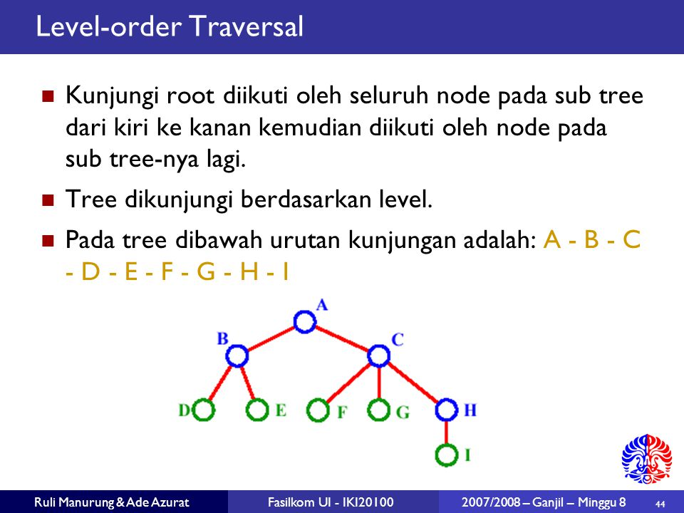 Level-order Traversal