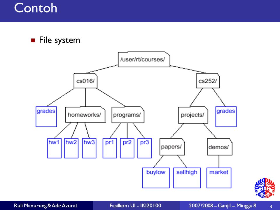 Contoh File system