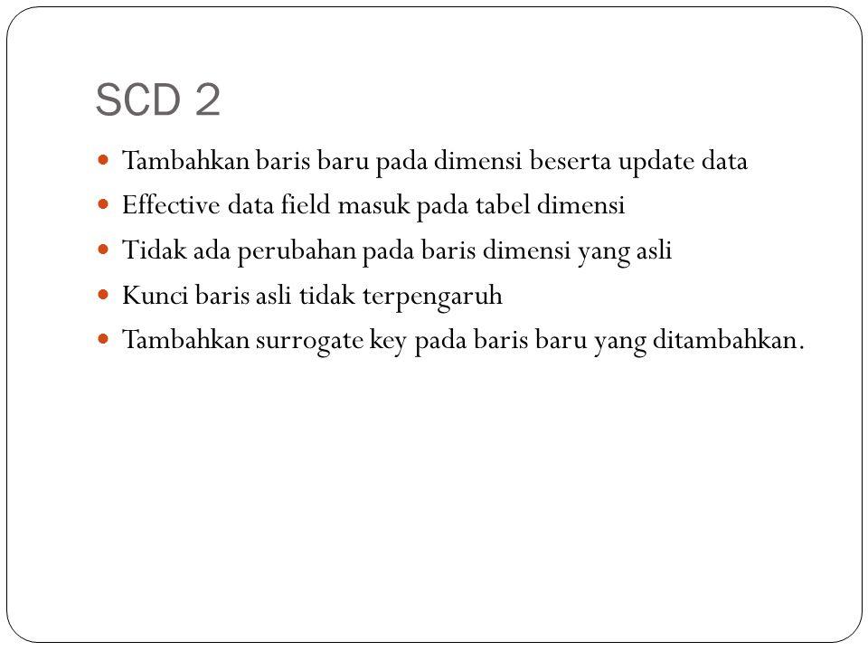 SCD 2 Tambahkan baris baru pada dimensi beserta update data