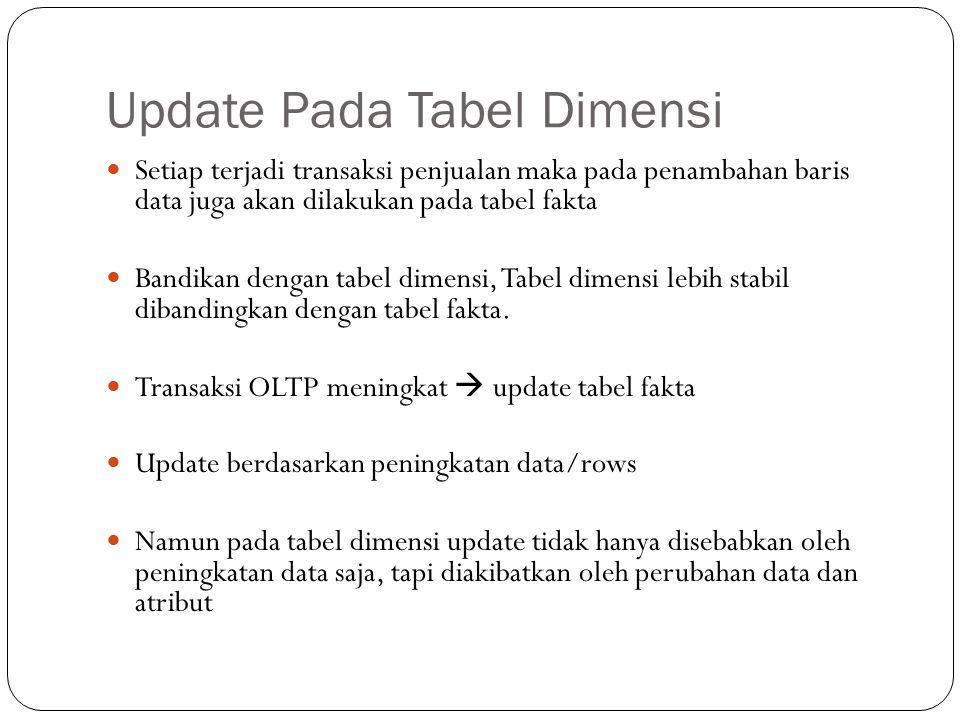 Update Pada Tabel Dimensi