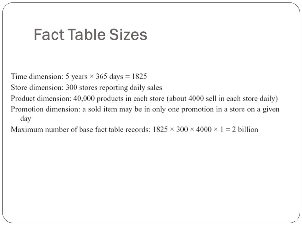 Fact Table Sizes