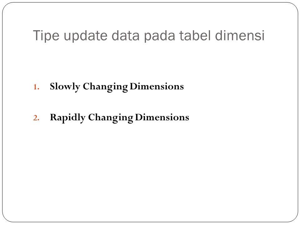 Tipe update data pada tabel dimensi