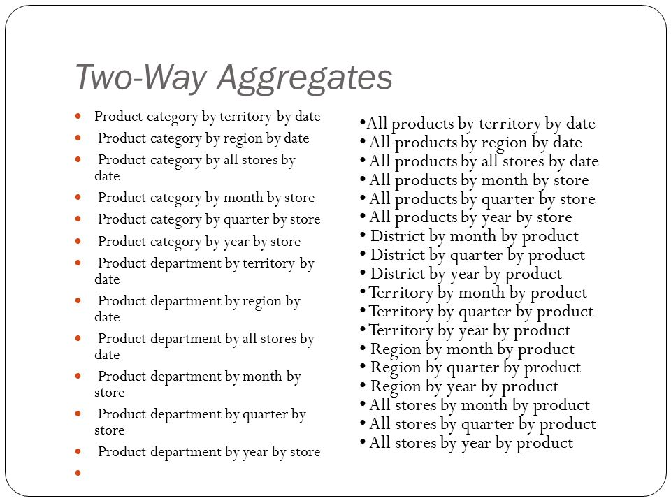 Two-Way Aggregates All products by territory by date