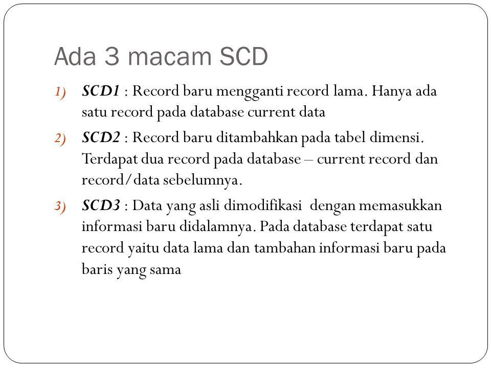 Ada 3 macam SCD SCD1 : Record baru mengganti record lama. Hanya ada satu record pada database current data.