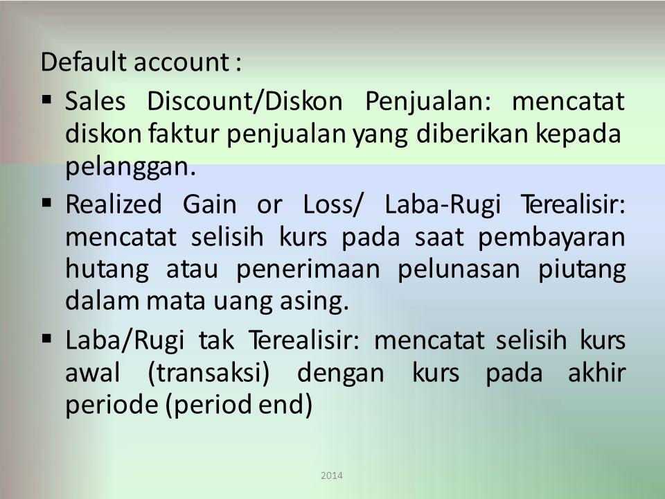 Discount/Diskon Penjualan: mencatat