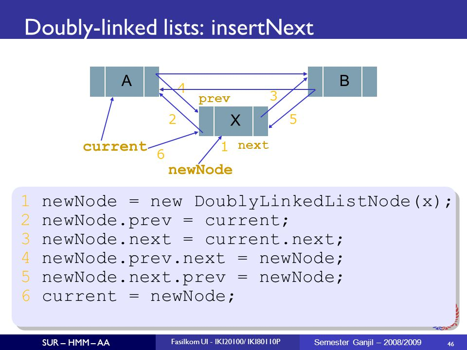 Doubly-linked lists: insertNext