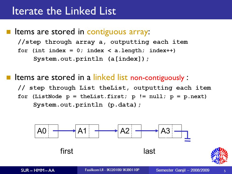Iterate the Linked List