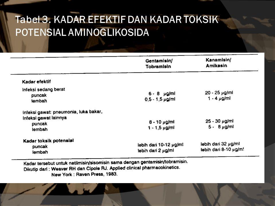Tabel 3. KADAR EFEKTIF DAN KADAR TOKSIK POTENSIAL AMINOGLIKOSIDA