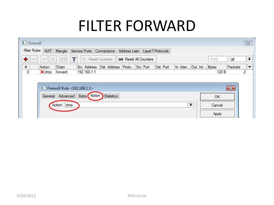 FILTER FORWARD 3/14/2011 MikroLine