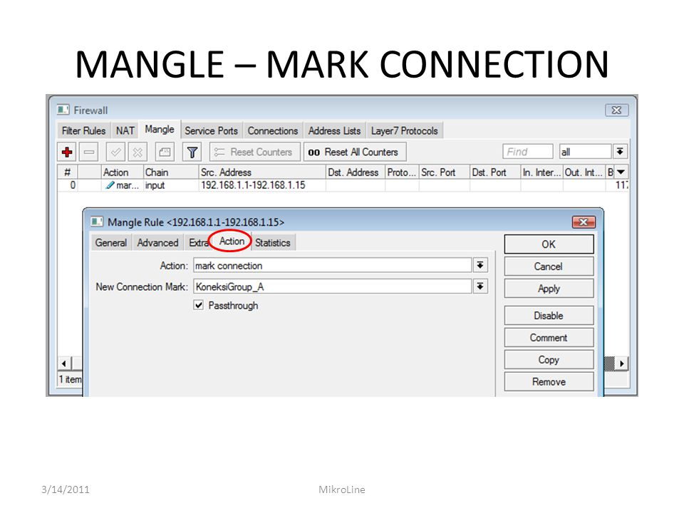 MANGLE – MARK CONNECTION