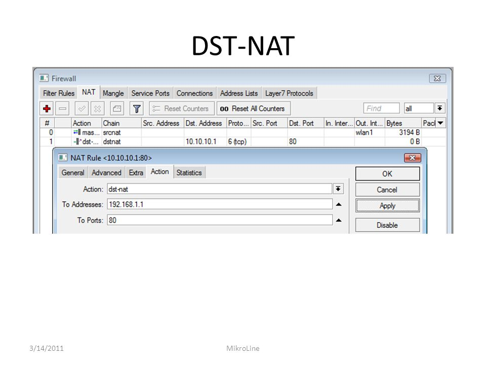 DST-NAT 3/14/2011 MikroLine
