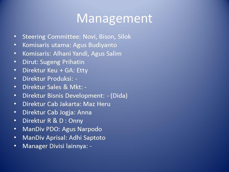 Management Steering Committee: Novi, Bison, Silok