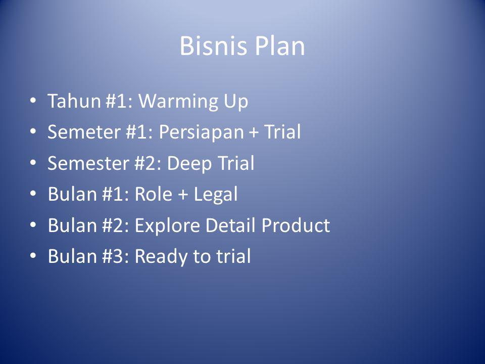 Bisnis Plan Tahun #1: Warming Up Semeter #1: Persiapan + Trial