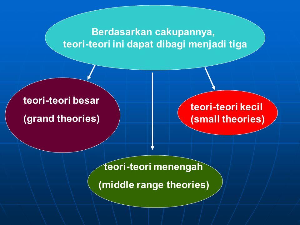 Berdasarkan cakupannya, teori-teori ini dapat dibagi menjadi tiga