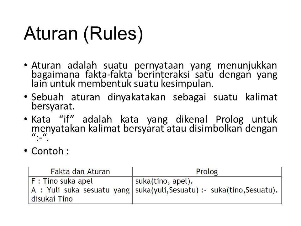 Aturan (Rules)