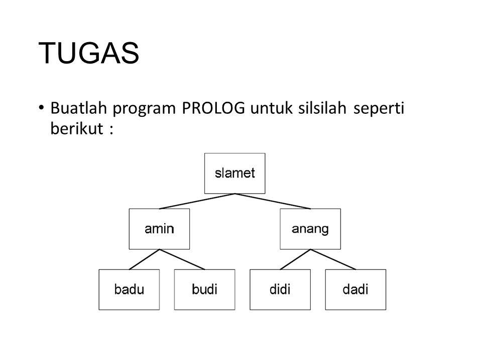 TUGAS Buatlah program PROLOG untuk silsilah seperti berikut :
